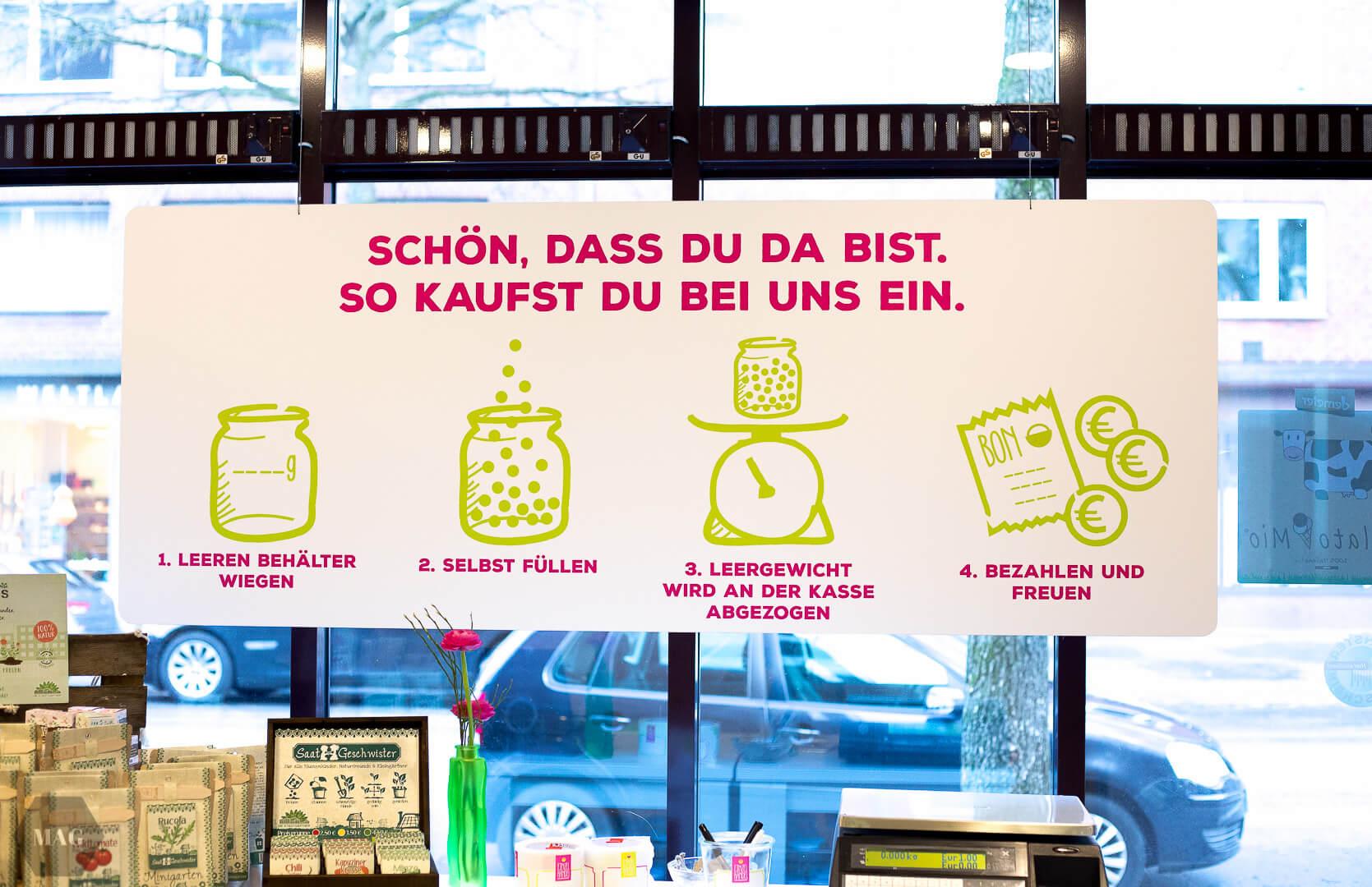 Einzelhandel zum Wohlfüllen, Unverpacktladen Münster, unverpackt einkaufen, unverpackt laden münster, Münster plastikfrei, Münster verpackungsfrei, verpackungsfrei einkaufen, Zero Waste Laden Münster, nachhaltig einkaufen Münster